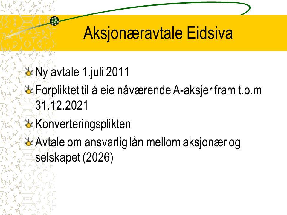 Aksjonæravtale Eidsiva Ny avtale 1.juli 2011 Forpliktet til å eie nåværende A-aksjer fram t.o.m 31.12.2021 Konverteringsplikten Avtale om ansvarlig lå