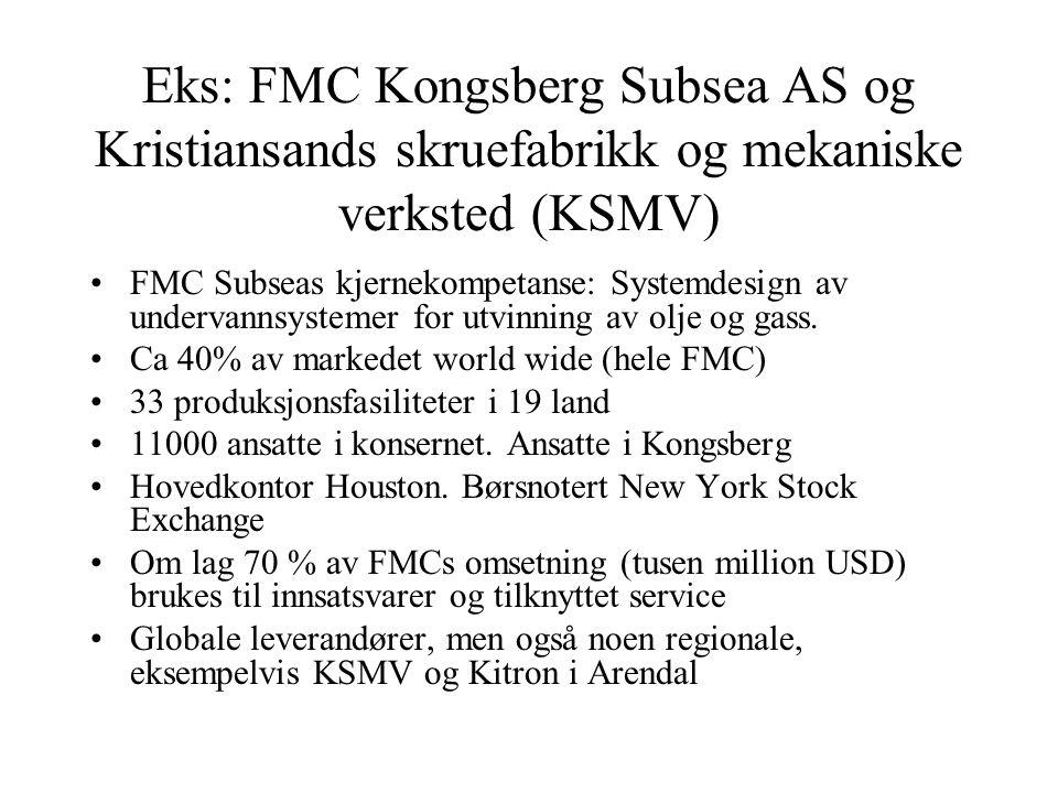 Eks: FMC Kongsberg Subsea AS og Kristiansands skruefabrikk og mekaniske verksted (KSMV) •FMC Subseas kjernekompetanse: Systemdesign av undervannsystemer for utvinning av olje og gass.