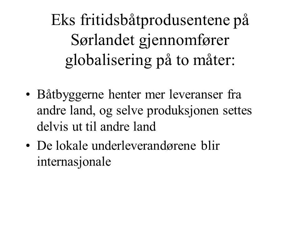Eks fritidsbåtprodusentene på Sørlandet gjennomfører globalisering på to måter: •Båtbyggerne henter mer leveranser fra andre land, og selve produksjon