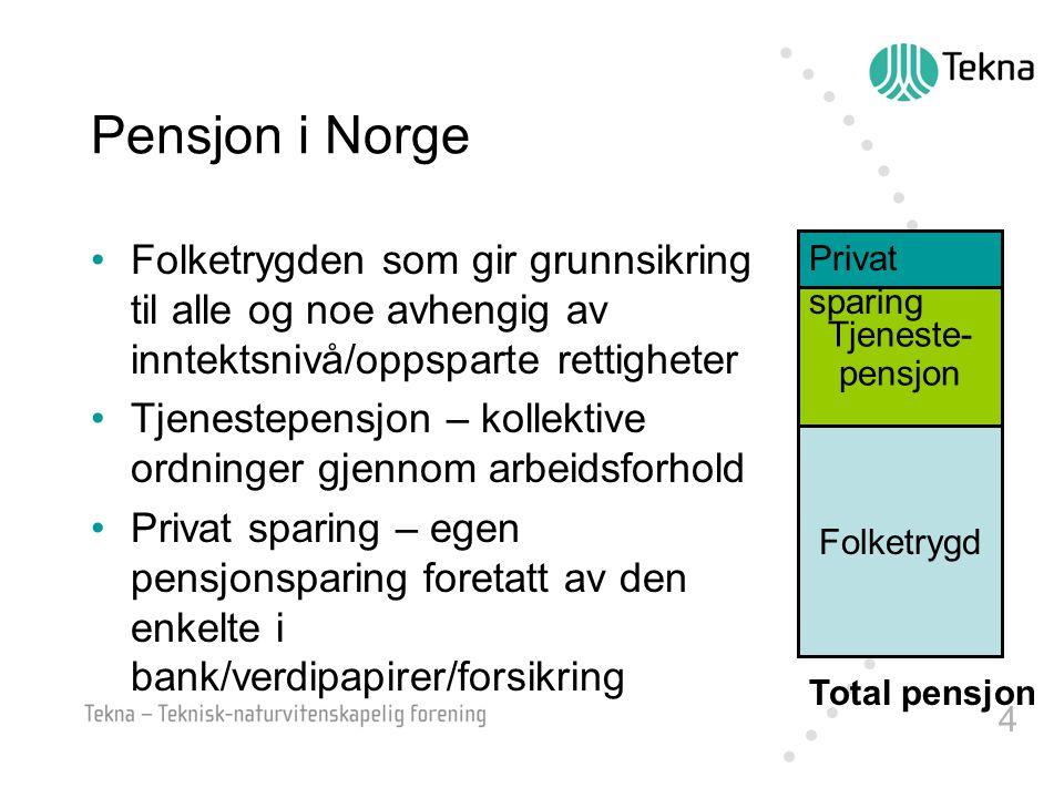 4 Pensjon i Norge •Folketrygden som gir grunnsikring til alle og noe avhengig av inntektsnivå/oppsparte rettigheter •Tjenestepensjon – kollektive ordn