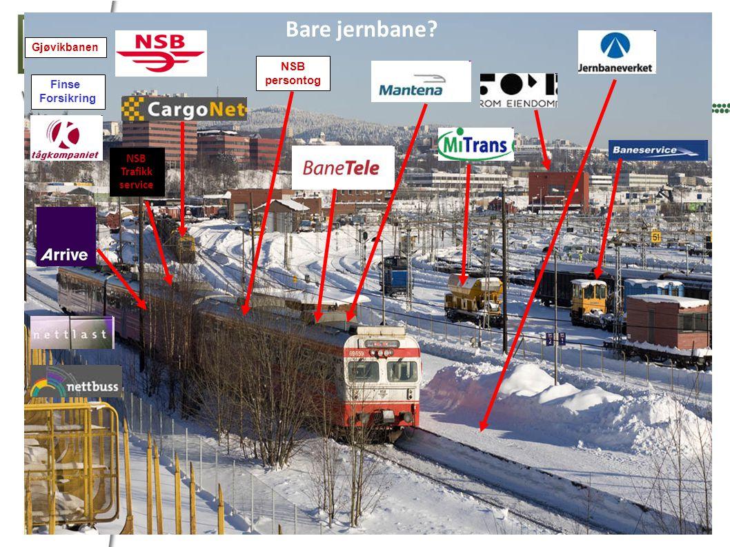 Bare jernbane? NSB Trafikk service Gjøvikbanen Finse Forsikring NSB persontog