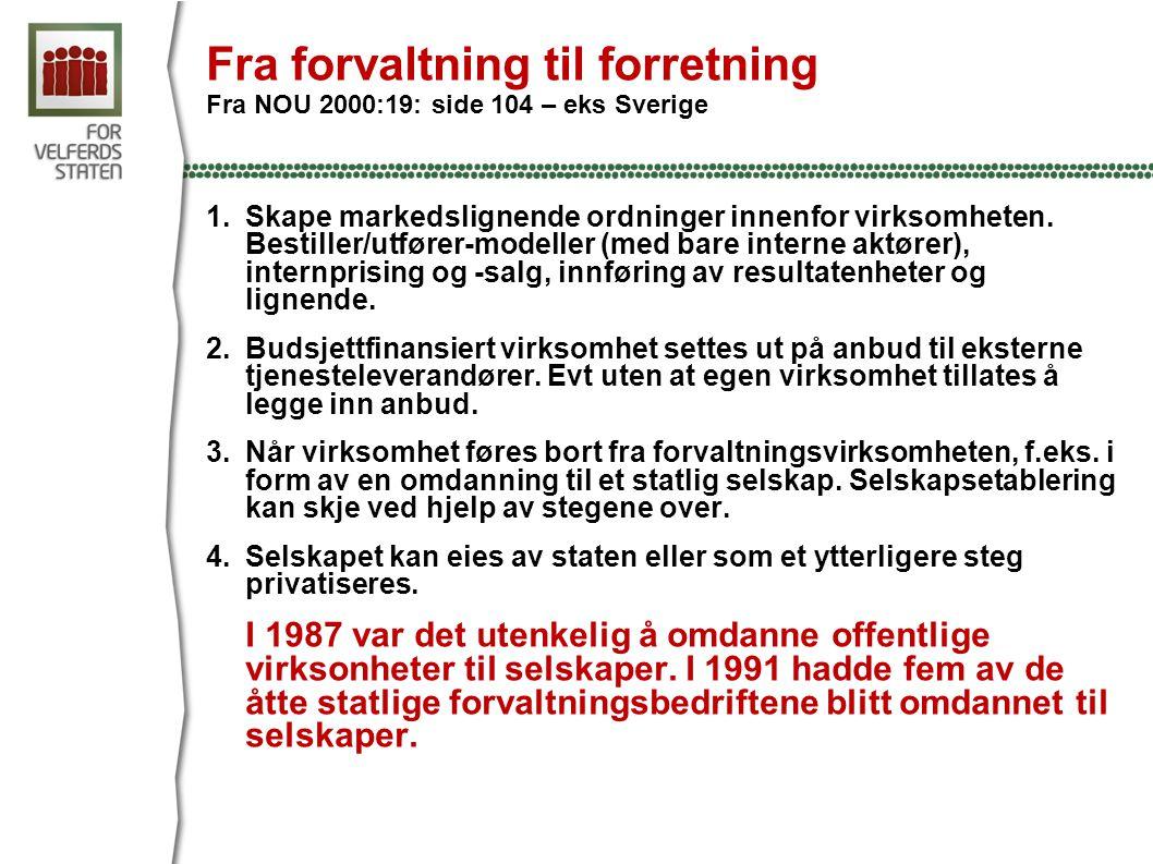Fra forvaltning til forretning Fra NOU 2000:19: side 104 – eks Sverige 1.Skape markedslignende ordninger innenfor virksomheten.