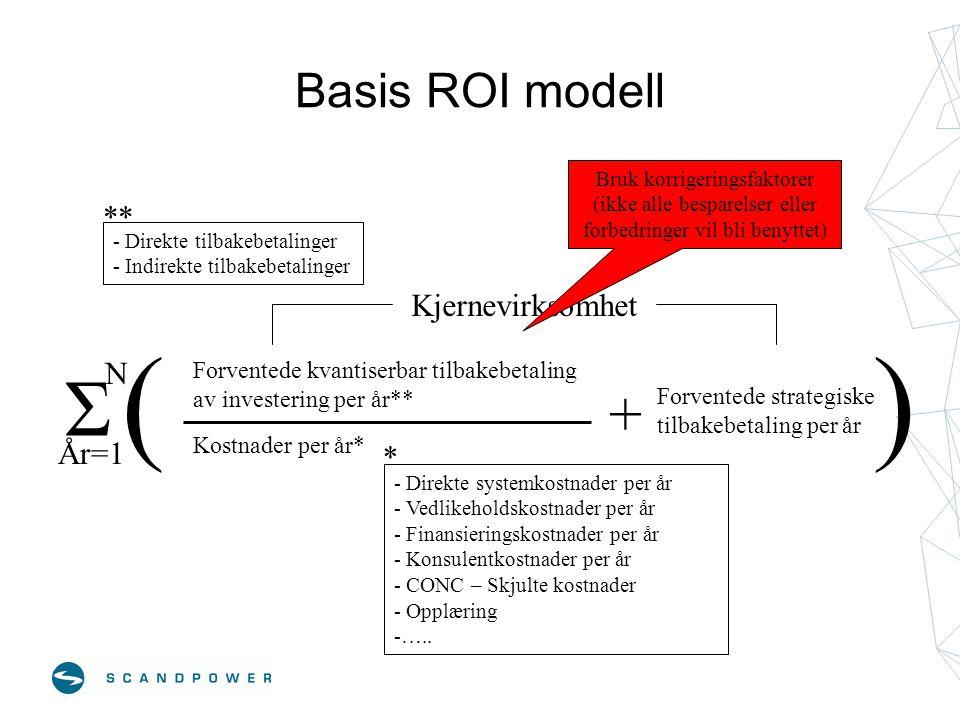 Basis ROI modell ( Σ N År=1 + Forventede strategiske tilbakebetaling per år ) Forventede kvantiserbar tilbakebetaling av investering per år** Kostnade
