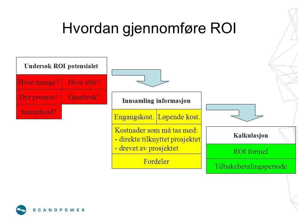 Hvordan gjennomføre ROI Undersøk ROI potensialet Hvor mange?Hvor ofte? Dyr prosess?Gjenbruk? Samarbeid? Kostnader som må tas med: - direkte tilknyttet
