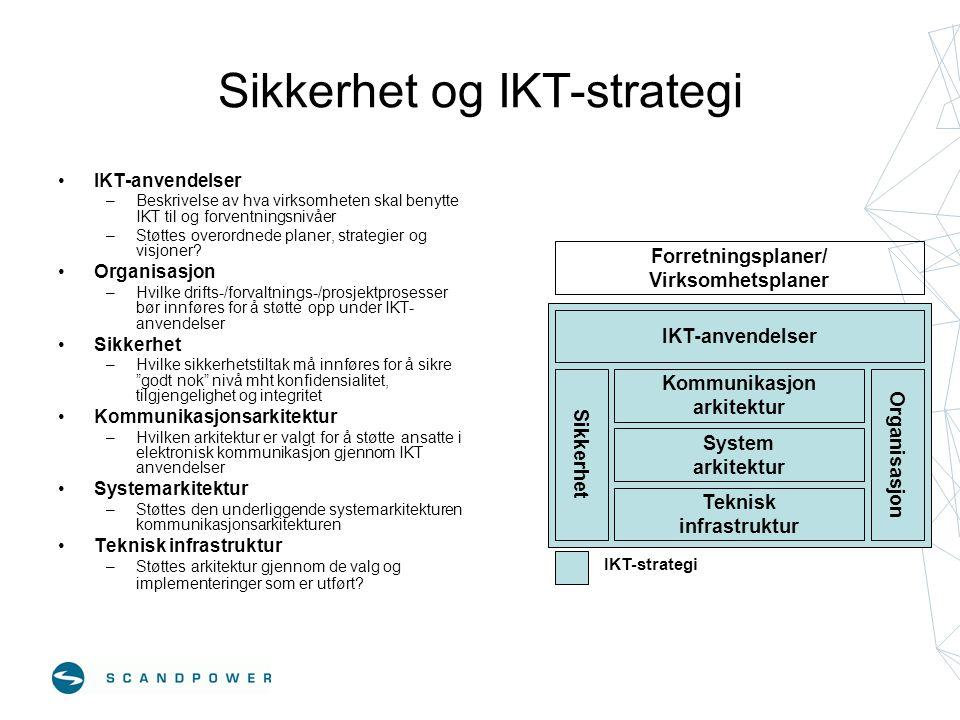 Sikkerhet og IKT-strategi •IKT-anvendelser –Beskrivelse av hva virksomheten skal benytte IKT til og forventningsnivåer –Støttes overordnede planer, st