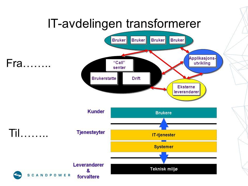 """IT-avdelingen transformerer Til…….. Fra…….. Bruker Applikasjons- utvikling Applikasjons- utvikling Brukerstøtte Drift """"Call"""" senter """"Call"""" senter Ekst"""