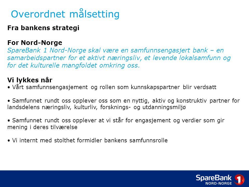 Overordnet målsetting Fra bankens strategi For Nord-Norge SpareBank 1 Nord-Norge skal være en samfunnsengasjert bank – en samarbeidspartner for et akt