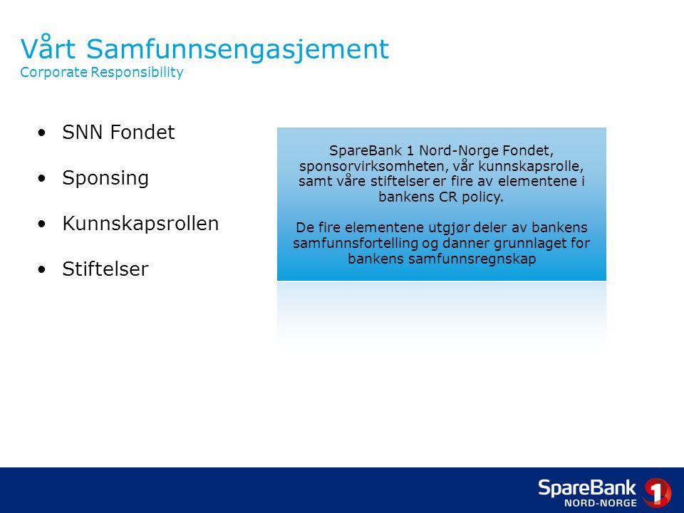 •SNN Fondet •Sponsing •Kunnskapsrollen •Stiftelser Vårt Samfunnsengasjement Corporate Responsibility SpareBank 1 Nord-Norge Fondet, sponsorvirksomhete