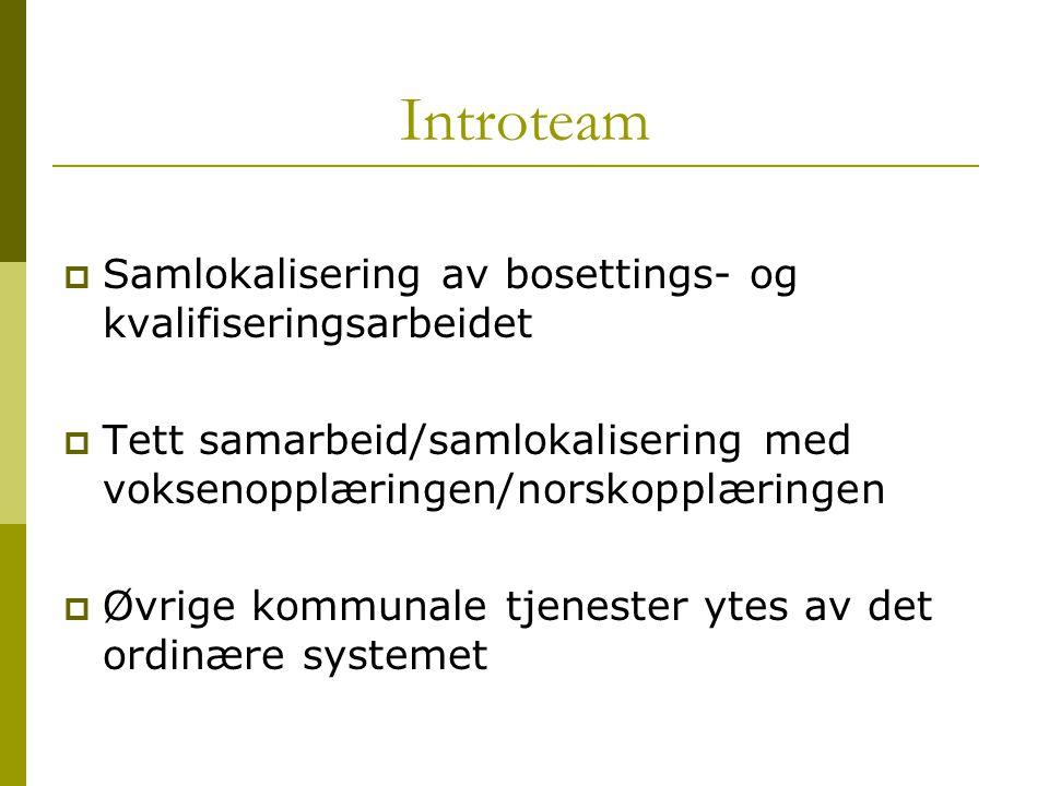 Introteam  Samlokalisering av bosettings- og kvalifiseringsarbeidet  Tett samarbeid/samlokalisering med voksenopplæringen/norskopplæringen  Øvrige