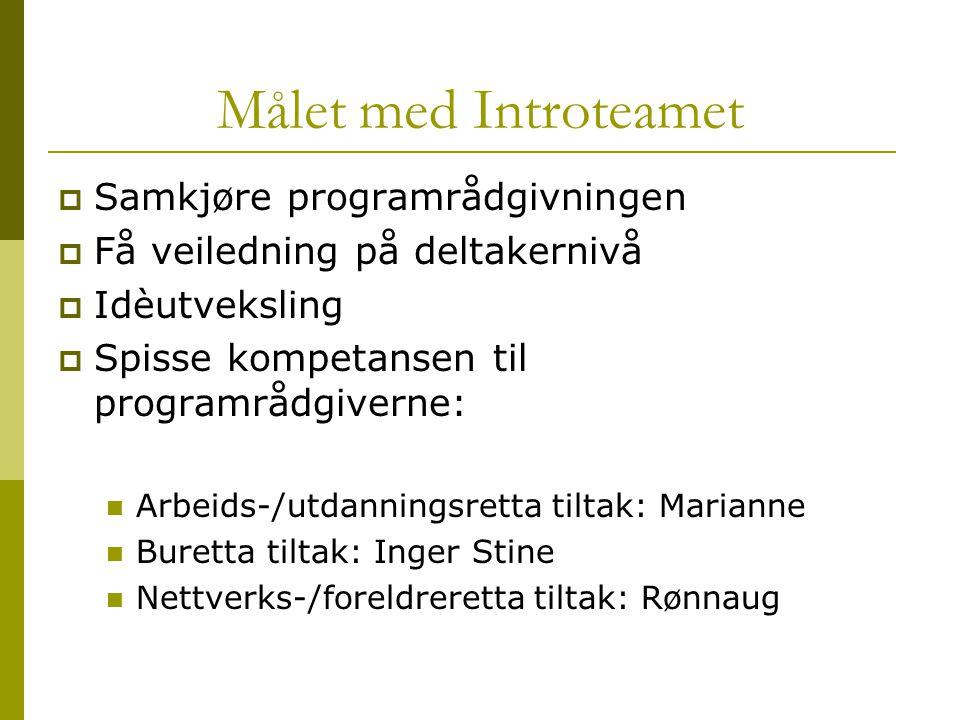 Målet med Introteamet  Samkjøre programrådgivningen  Få veiledning på deltakernivå  Idèutveksling  Spisse kompetansen til programrådgiverne:  Arb