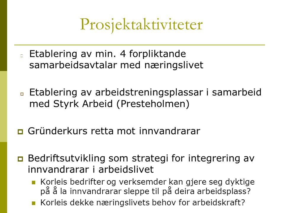 Prosjektaktiviteter  Etablering av min. 4 forpliktande samarbeidsavtalar med næringslivet  Etablering av arbeidstreningsplassar i samarbeid med Styr