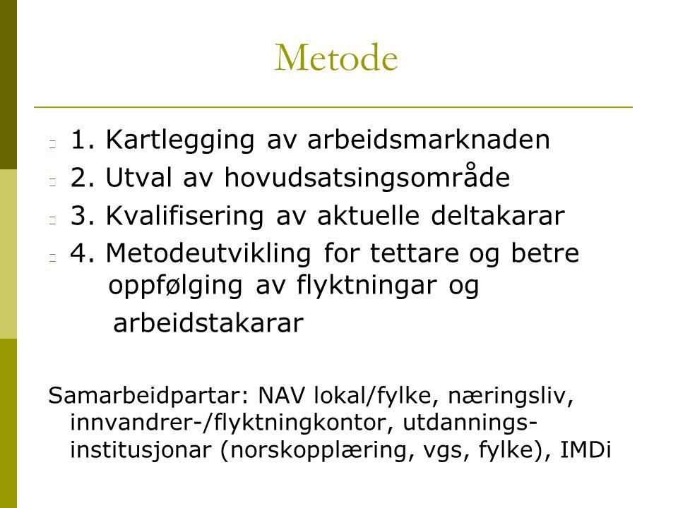 Metode  1. Kartlegging av arbeidsmarknaden  2. Utval av hovudsatsingsområde  3. Kvalifisering av aktuelle deltakarar  4. Metodeutvikling for tetta
