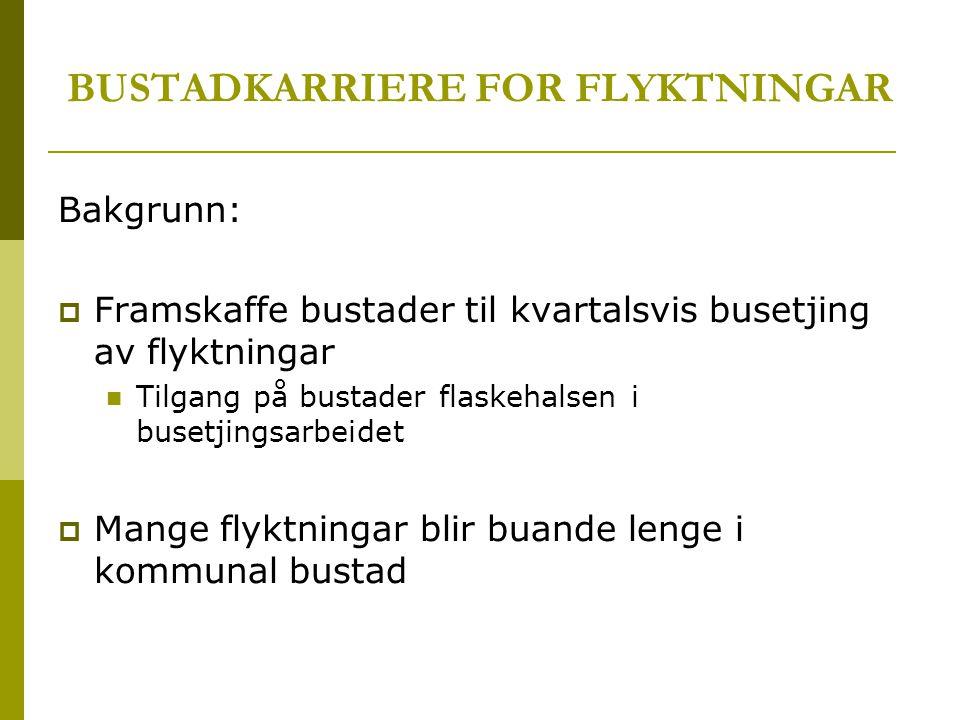 BUSTADKARRIERE FOR FLYKTNINGAR Bakgrunn:  Framskaffe bustader til kvartalsvis busetjing av flyktningar  Tilgang på bustader flaskehalsen i busetjing