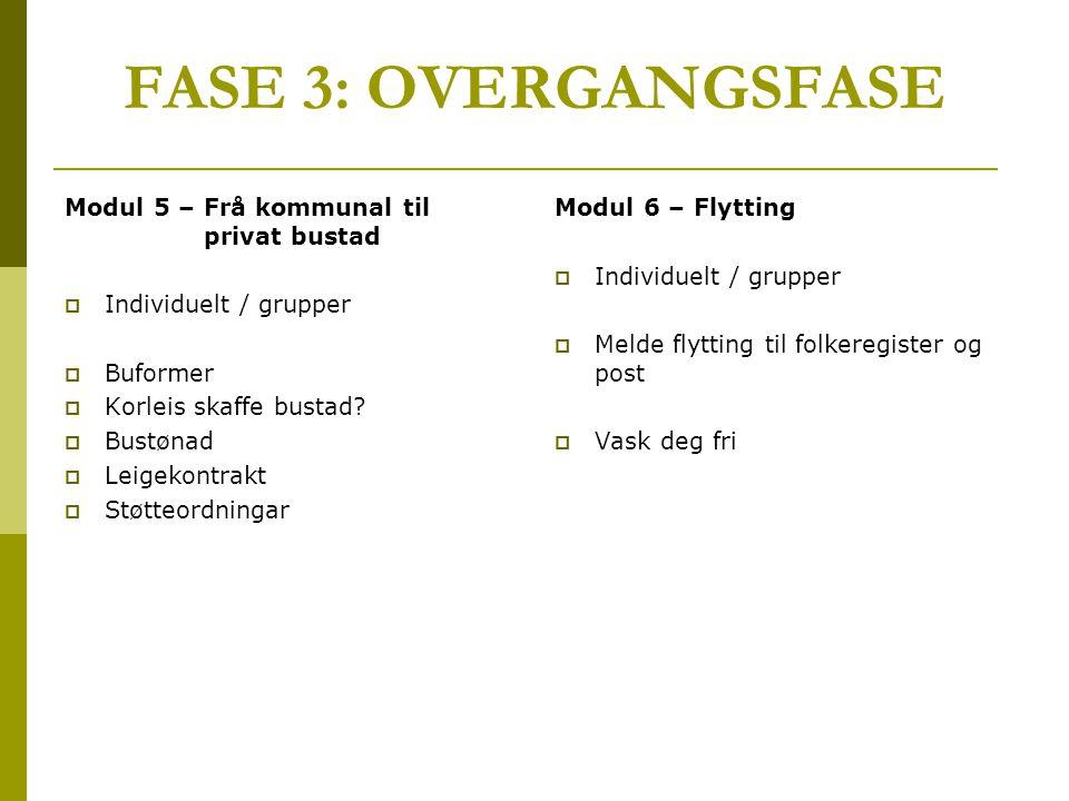 FASE 3: OVERGANGSFASE Modul 5 – Frå kommunal til privat bustad  Individuelt / grupper  Buformer  Korleis skaffe bustad?  Bustønad  Leigekontrakt