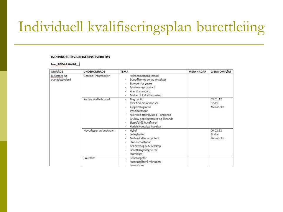 Individuell kvalifiseringsplan burettleiing