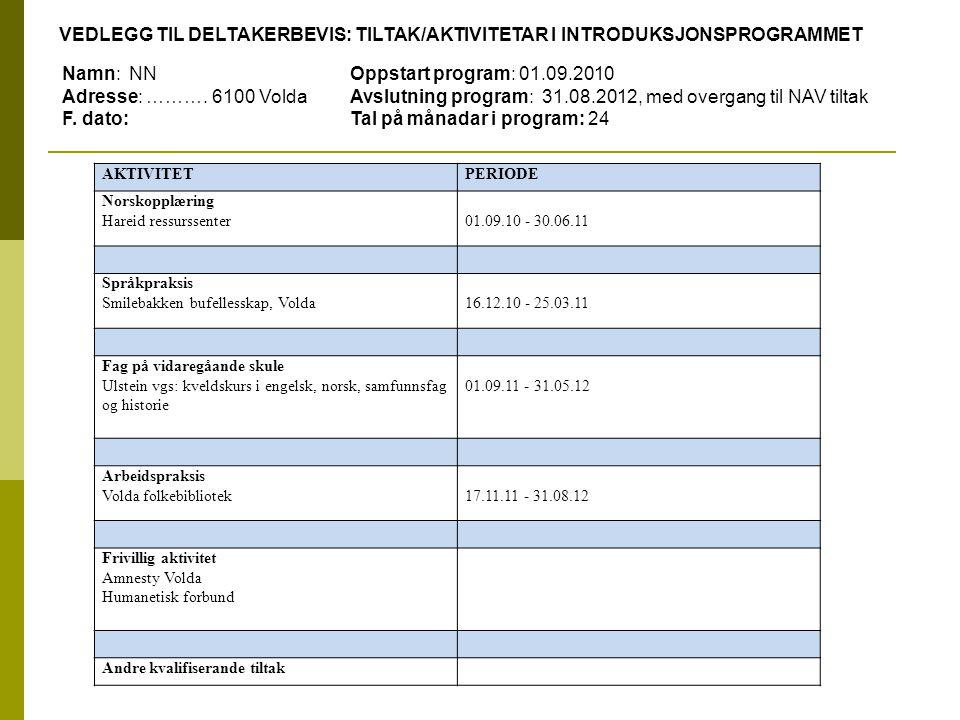 VEDLEGG TIL DELTAKERBEVIS: TILTAK/AKTIVITETAR I INTRODUKSJONSPROGRAMMET Namn: NNOppstart program: 01.09.2010 Adresse: ………. 6100 VoldaAvslutning progra