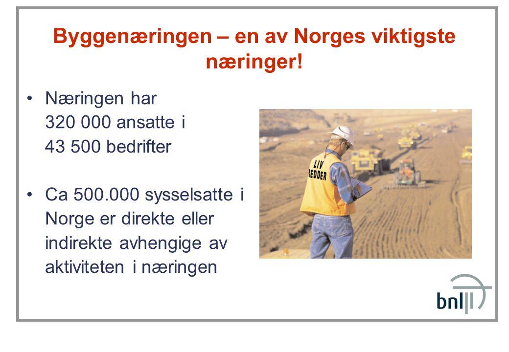 Byggenæringen – en av Norges viktigste næringer.