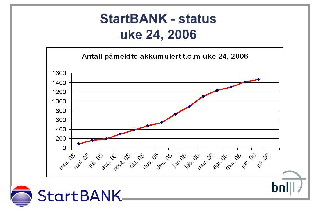 StartBANK - status uke 24, 2006