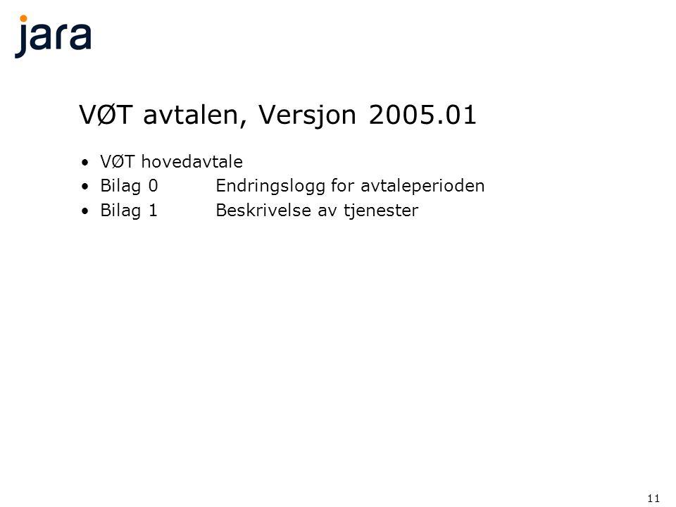 11 VØT avtalen, Versjon 2005.01 •VØT hovedavtale •Bilag 0Endringslogg for avtaleperioden •Bilag 1Beskrivelse av tjenester