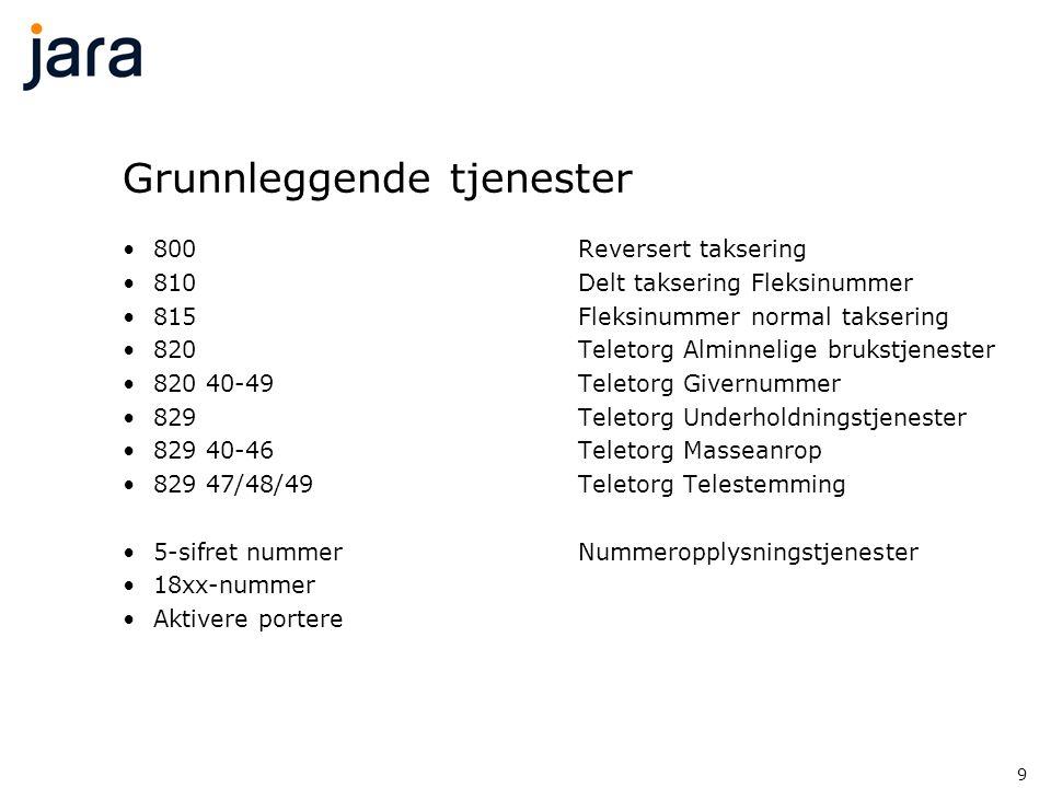 9 Grunnleggende tjenester •800 •810 •815 •820 •820 40-49 •829 •829 40-46 •829 47/48/49 •5-sifret nummer •18xx-nummer •Aktivere portere Reversert takse