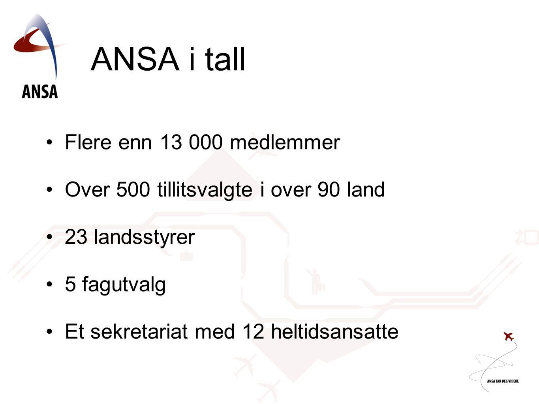 ANSA i tall •Flere enn 13 000 medlemmer •Over 500 tillitsvalgte i over 90 land •23 landsstyrer •5 fagutvalg •Et sekretariat med 12 heltidsansatte
