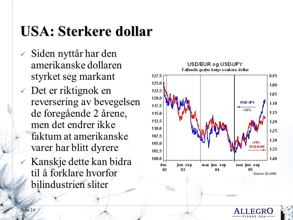 Side 14 USA: Sterkere dollar  Siden nyttår har den amerikanske dollaren styrket seg markant  Det er riktignok en reversering av bevegelsen de foregående 2 årene, men det endrer ikke faktum at amerikanske varer har blitt dyrere  Kanskje dette kan bidra til å forklare hvorfor bilindustrien sliter