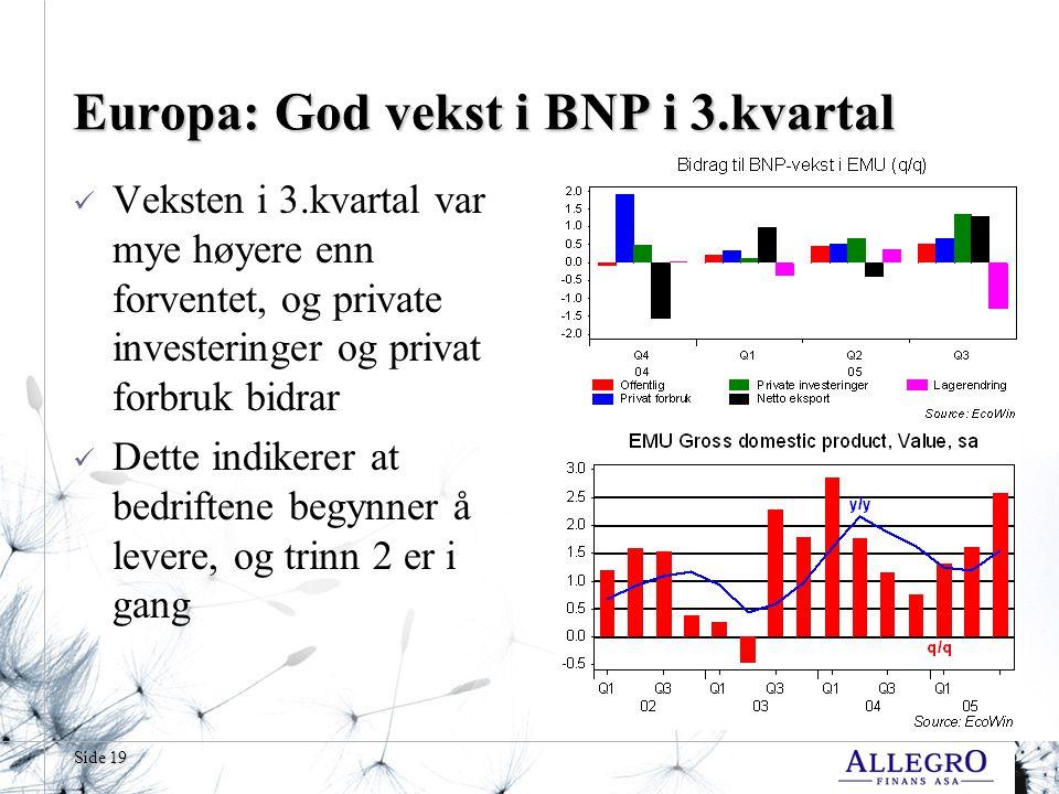 Side 19 Europa: God vekst i BNP i 3.kvartal  Veksten i 3.kvartal var mye høyere enn forventet, og private investeringer og privat forbruk bidrar  Dette indikerer at bedriftene begynner å levere, og trinn 2 er i gang
