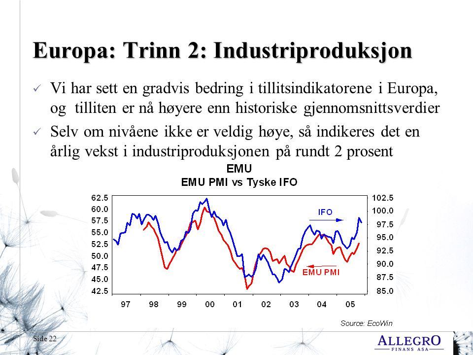 Side 22 Europa: Trinn 2: Industriproduksjon  Vi har sett en gradvis bedring i tillitsindikatorene i Europa, og tilliten er nå høyere enn historiske gjennomsnittsverdier  Selv om nivåene ikke er veldig høye, så indikeres det en årlig vekst i industriproduksjonen på rundt 2 prosent