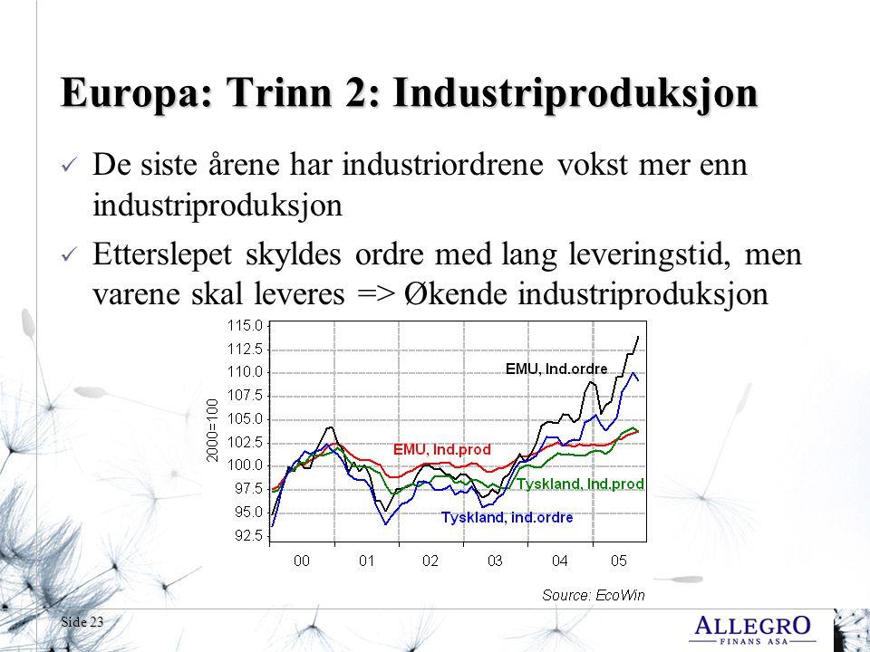 Side 23 Europa: Trinn 2: Industriproduksjon  De siste årene har industriordrene vokst mer enn industriproduksjon  Etterslepet skyldes ordre med lang leveringstid, men varene skal leveres => Økende industriproduksjon