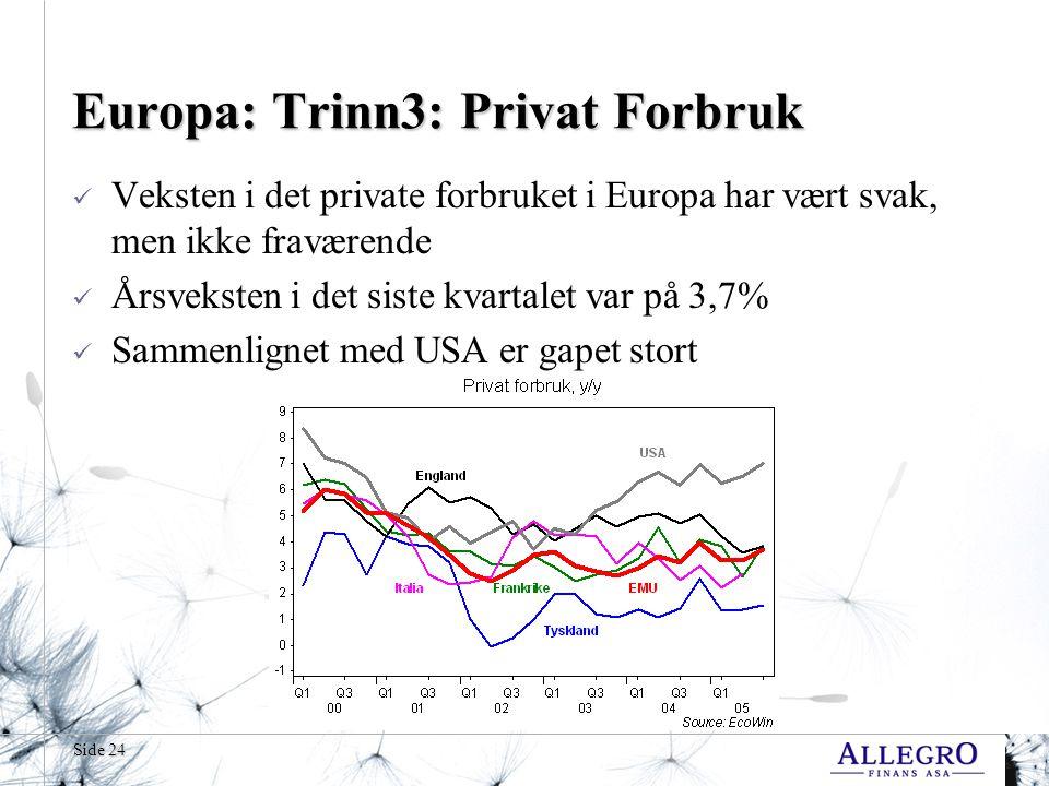 Side 24 Europa: Trinn3: Privat Forbruk  Veksten i det private forbruket i Europa har vært svak, men ikke fraværende  Årsveksten i det siste kvartalet var på 3,7%  Sammenlignet med USA er gapet stort