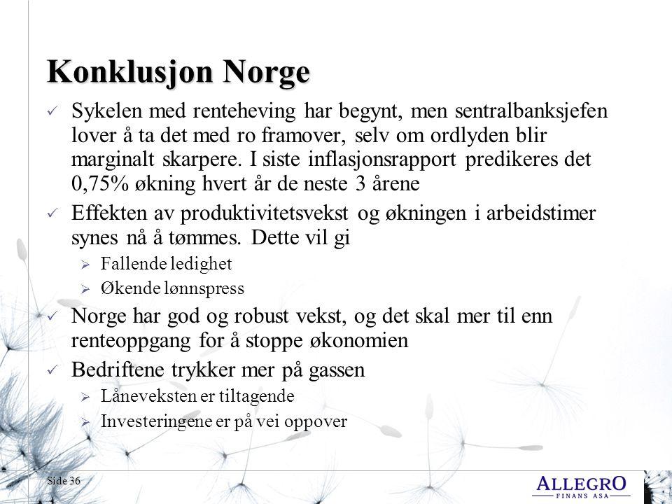 Side 36 Konklusjon Norge  Sykelen med renteheving har begynt, men sentralbanksjefen lover å ta det med ro framover, selv om ordlyden blir marginalt skarpere.