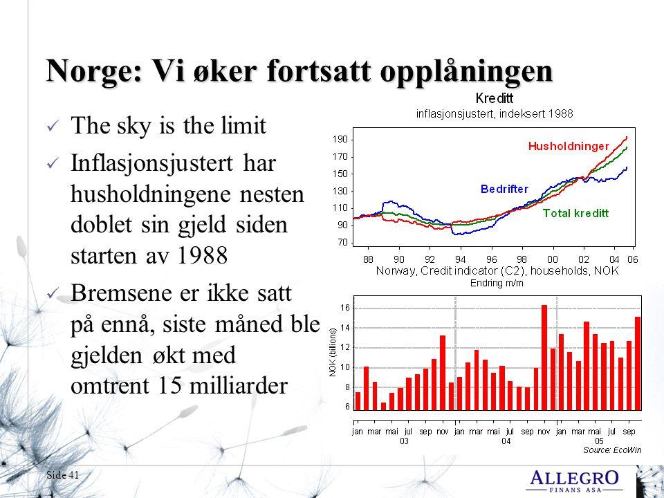 Side 41 Norge: Vi øker fortsatt opplåningen  The sky is the limit  Inflasjonsjustert har husholdningene nesten doblet sin gjeld siden starten av 1988  Bremsene er ikke satt på ennå, siste måned ble gjelden økt med omtrent 15 milliarder