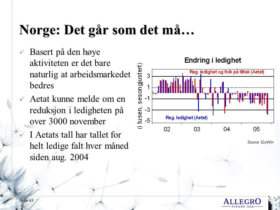 Side 43 Norge: Det går som det må…  Basert på den høye aktiviteten er det bare naturlig at arbeidsmarkedet bedres  Aetat kunne melde om en reduksjon i ledigheten på over 3000 november  I Aetats tall har tallet for helt ledige falt hver måned siden aug.