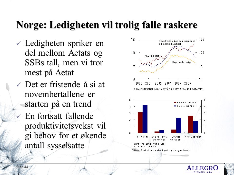 Side 44 Norge: Ledigheten vil trolig falle raskere  Ledigheten spriker en del mellom Aetats og SSBs tall, men vi tror mest på Aetat  Det er fristende å si at novembertallene er starten på en trend  En fortsatt fallende produktivitetsvekst vil gi behov for et økende antall sysselsatte