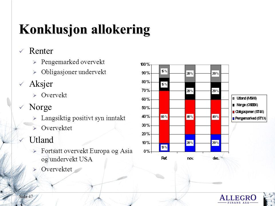 Side 47 Konklusjon allokering  Renter  Pengemarked overvekt  Obligasjoner undervekt  Aksjer  Overvekt  Norge  Langsiktig positivt syn inntakt  Overvektet  Utland  Fortsatt overvekt Europa og Asia og undervekt USA  Overvektet