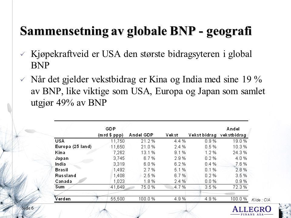 Side 6 Sammensetning av globale BNP - geografi  Kjøpekraftveid er USA den største bidragsyteren i global BNP  Når det gjelder vekstbidrag er Kina og India med sine 19 % av BNP, like viktige som USA, Europa og Japan som samlet utgjør 49% av BNP Kilde : CIA