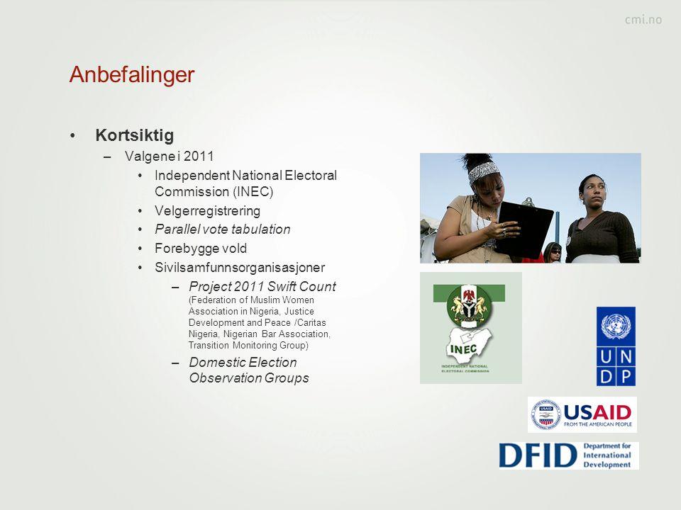 Anbefalinger •Kortsiktig –Valgene i 2011 •Independent National Electoral Commission (INEC) •Velgerregistrering •Parallel vote tabulation •Forebygge vo