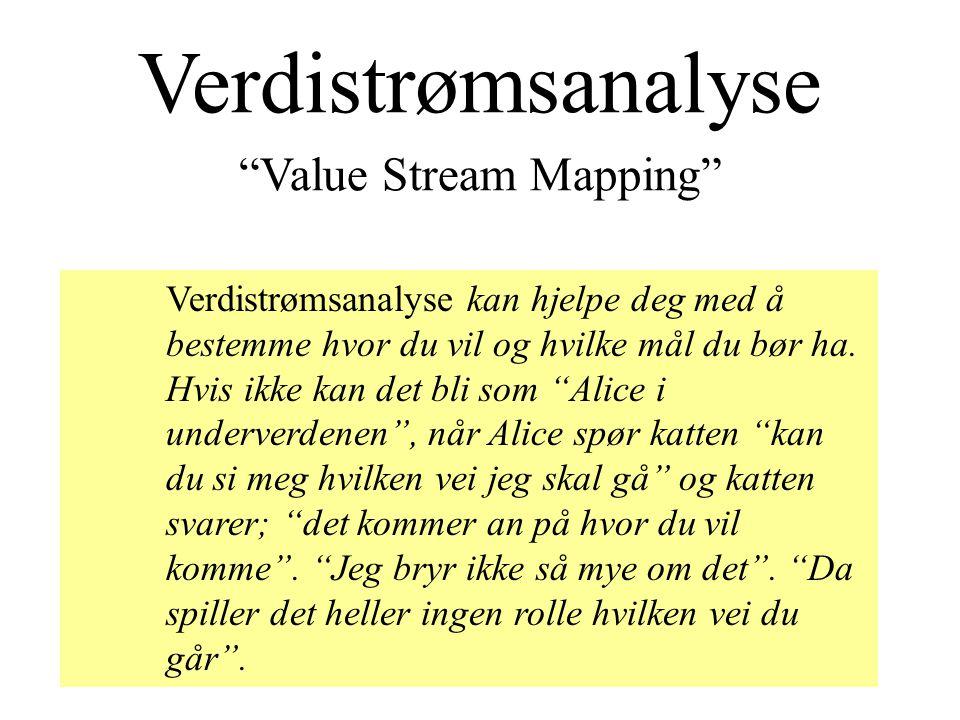 """Verdistrømsanalyse """"Value Stream Mapping"""" Verdistrømsanalyse kan hjelpe deg med å bestemme hvor du vil og hvilke mål du bør ha. Hvis ikke kan det bli"""