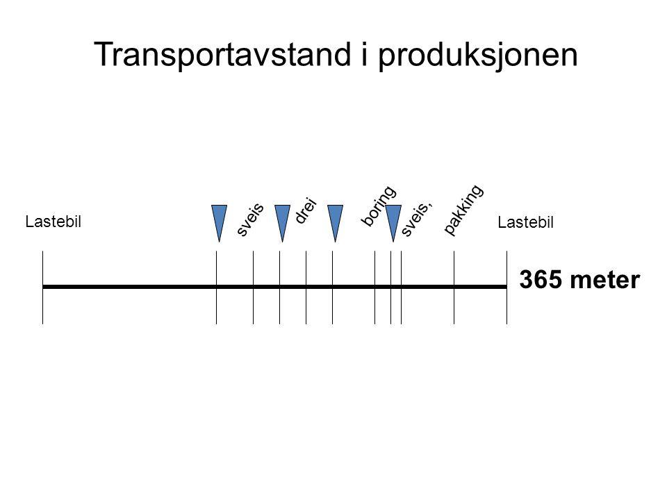Transportavstand i produksjonen sveis drei boring sveis, Lastebil pakking 365 meter Lastebil
