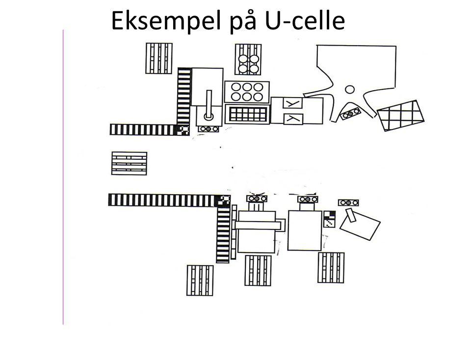 Eksempel på U-celle