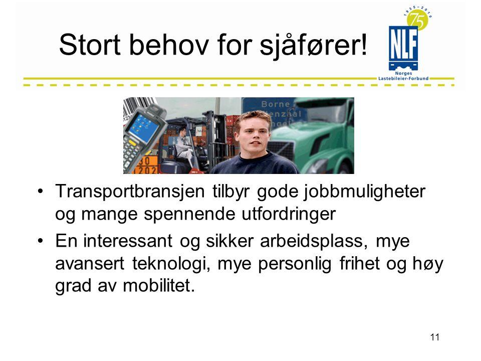 10 Fastlandstransport gods på jernbane og vei : Fordeling %: Veg: 97,5 Bane: 2,5 Tonnkilometer (reiselengde × antall tonn) 87,9% - 12,1 % Tot: 286 Mil