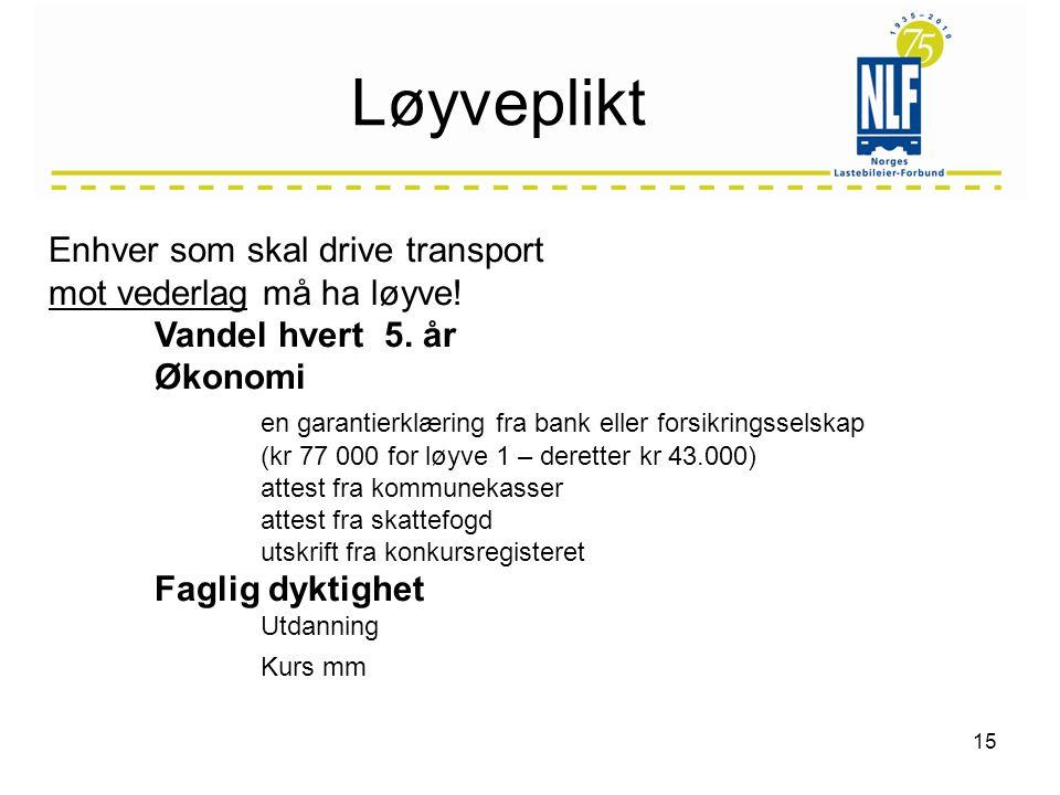 Sjåfør i 2012 •Hvert minutt overvåkes •Speedometeret er alltid korrekt 14