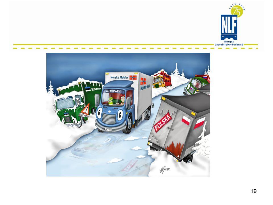 Ulovlig kabotasje! Danske Anneberg Transport AS har kjørt gass fra Stavanger til Oslo på regelmessig basis med utenlandsk transportmateriell. www.last