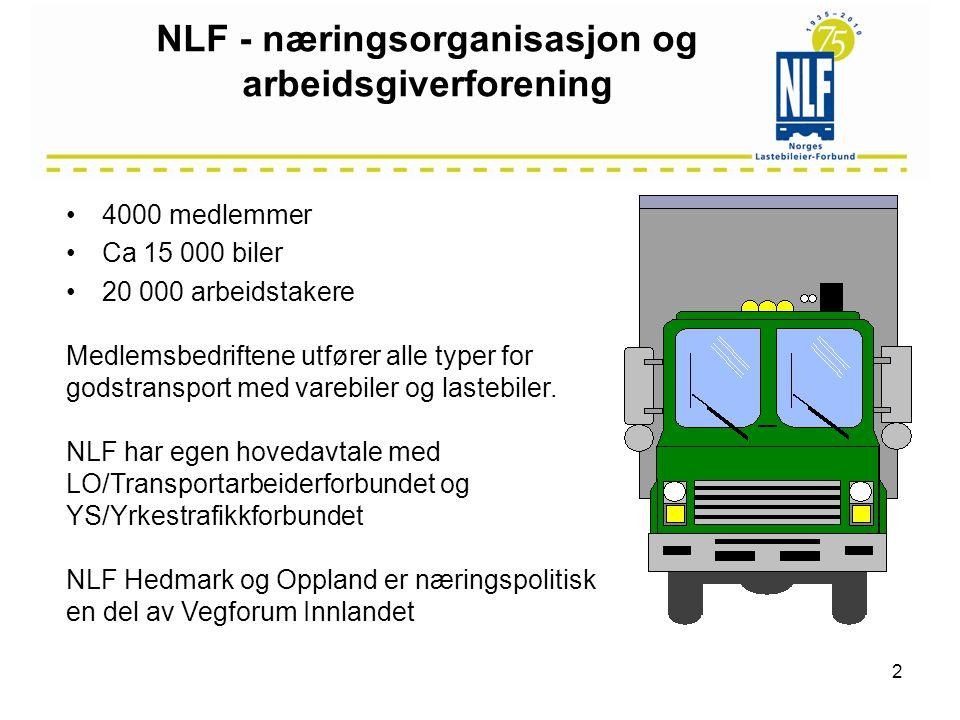 •4000 medlemmer •Ca 15 000 biler •20 000 arbeidstakere Medlemsbedriftene utfører alle typer for godstransport med varebiler og lastebiler.