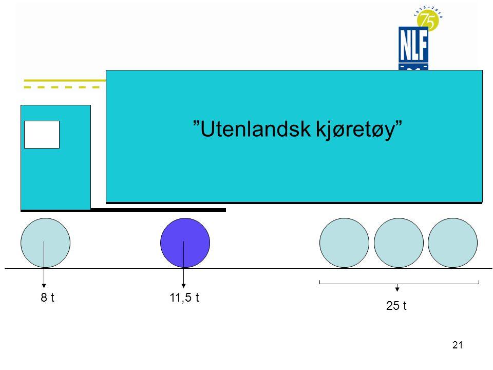 """Norsk"" kjøretøy 8 t 11,5 t7,5 t 20 t19 t 20"
