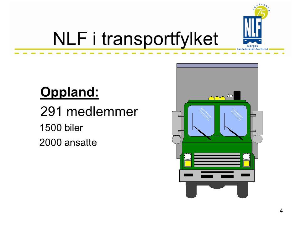 NLF i transportfylket Oppland: 291 medlemmer 1500 biler 2000 ansatte 4
