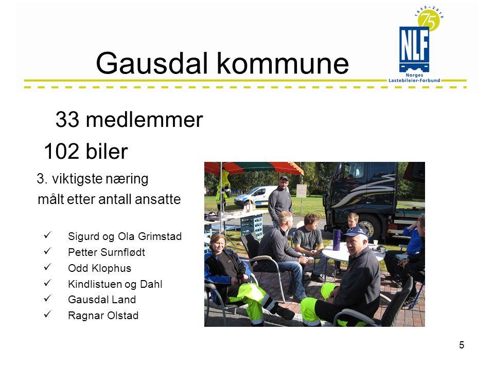Gausdal kommune 33 medlemmer 102 biler 3.