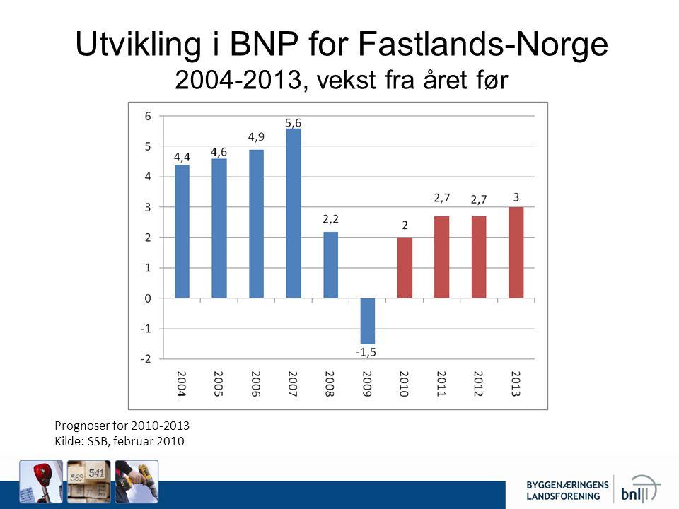 Utvikling i BNP for Fastlands-Norge 2004-2013, vekst fra året før Prognoser for 2010-2013 Kilde: SSB, februar 2010