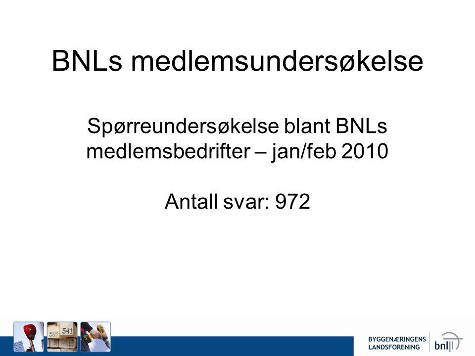 BNLs medlemsundersøkelse Spørreundersøkelse blant BNLs medlemsbedrifter – jan/feb 2010 Antall svar: 972