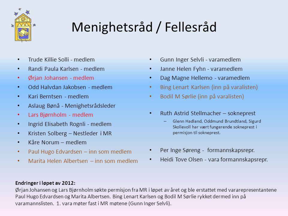 Menighetsråd / Fellesråd • Trude Killie Solli - medlem • Randi Paula Karlsen - medlem • Ørjan Johansen - medlem • Odd Halvdan Jakobsen - medlem • Kari